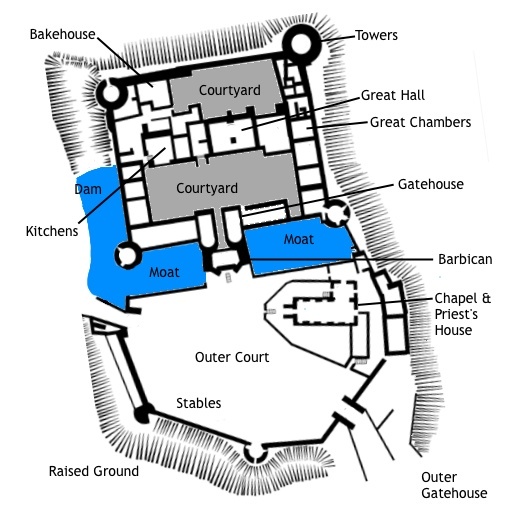Medieval Castle Layout: The Different Rooms and Areas of a Typical ...